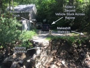 Stuck Vehicle