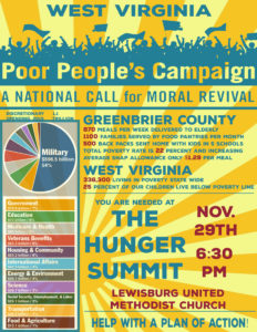 Hunger Summit Advertising Poster